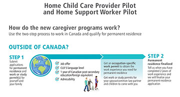 Canada caring for caregivers