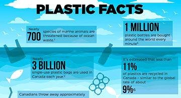 Filipino Senior Citizens Association of Edmonton Initiated NO Plastic Policy