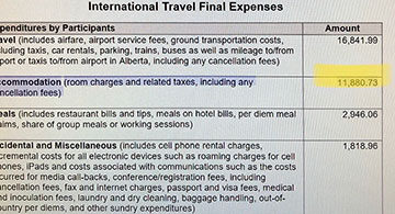 Kenney spends $ 3,960 per night for a Hotel Room in Texas